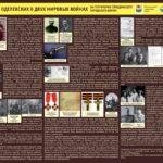 У храма в Железнодорожном установлен стенд проекта «Дороги русского солдата»